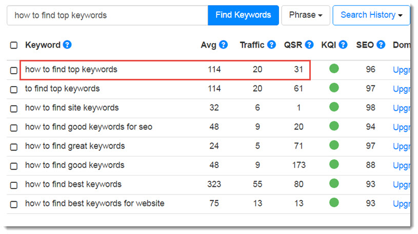 how to find top keywords jaaxy search