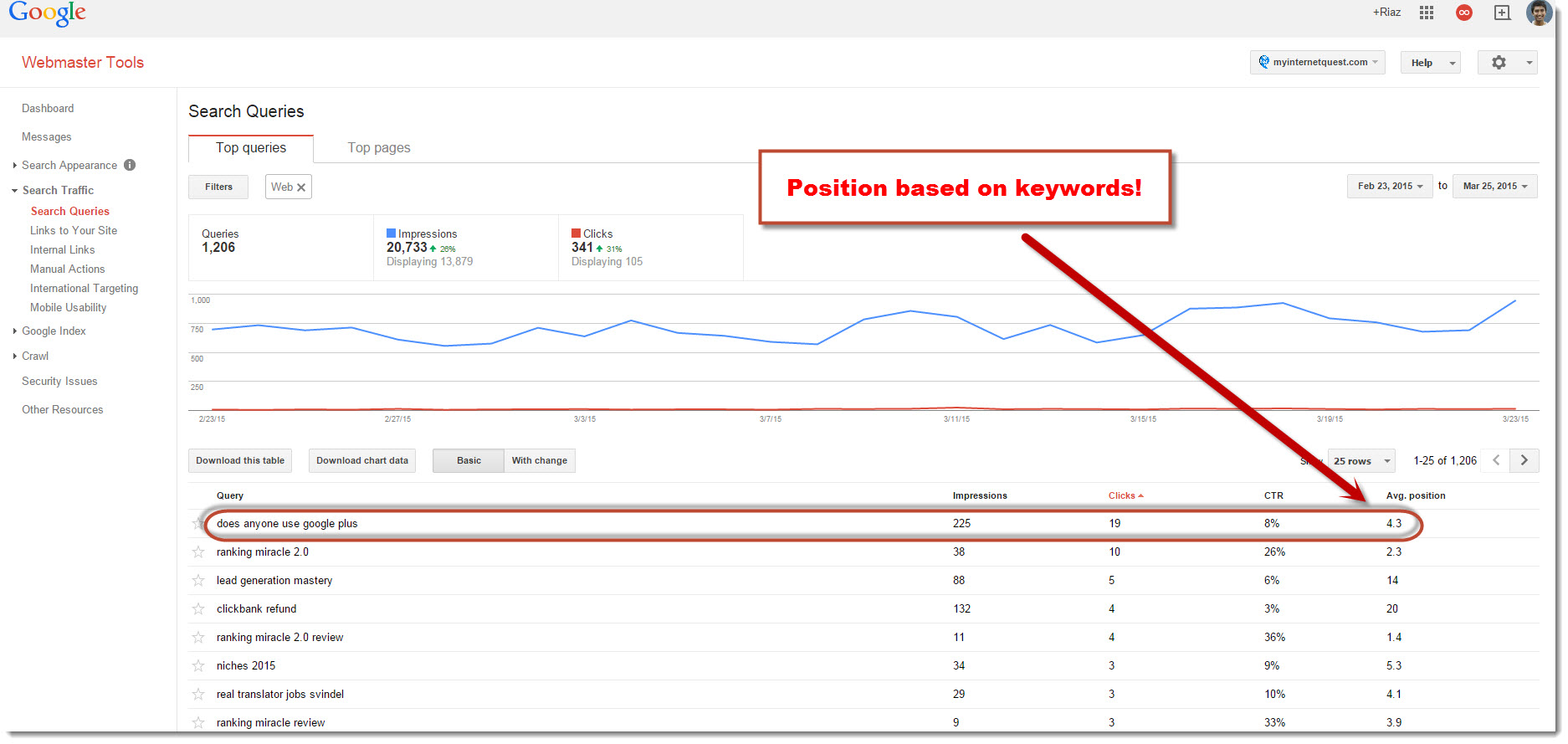 google webmasters position