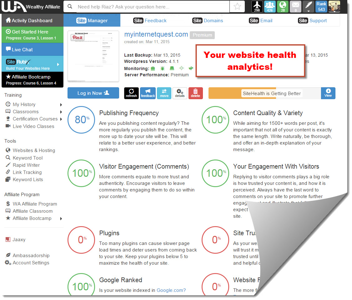 website health analytics