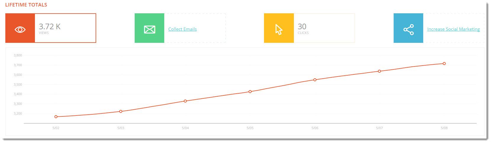 Hello bar graph