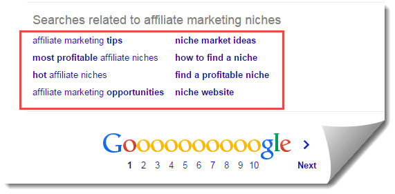 LSI for affiliat marketing niches