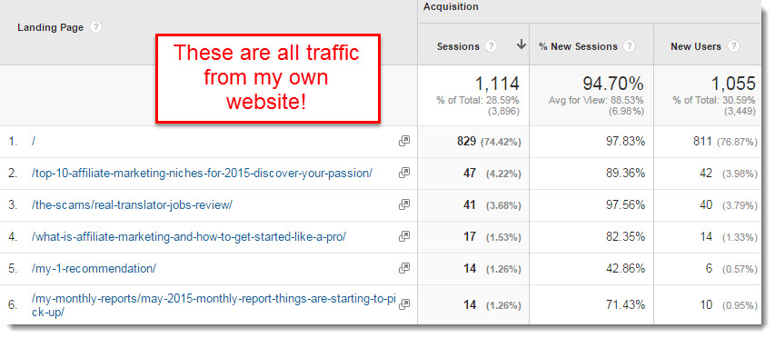 traffic from my own website through internal linking