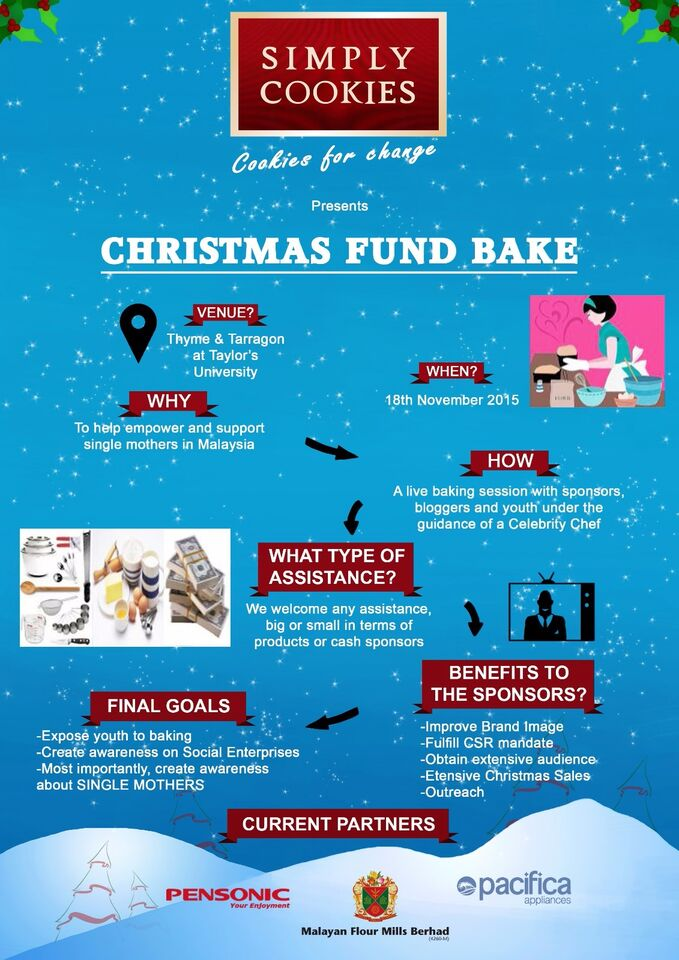 christmas fund bake infograph