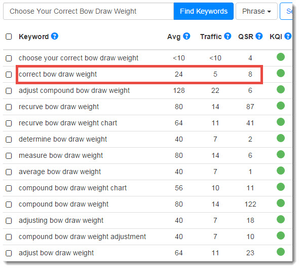 Jaaxy search results for correct bow draw weight