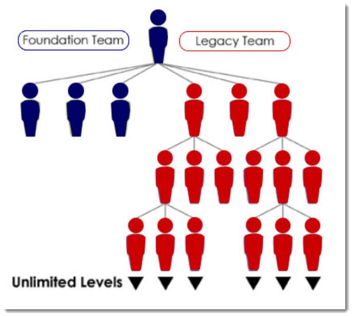 legacy enrollment picture