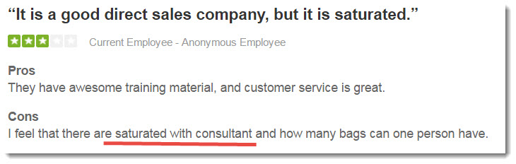 oversaturated number of consultants 3