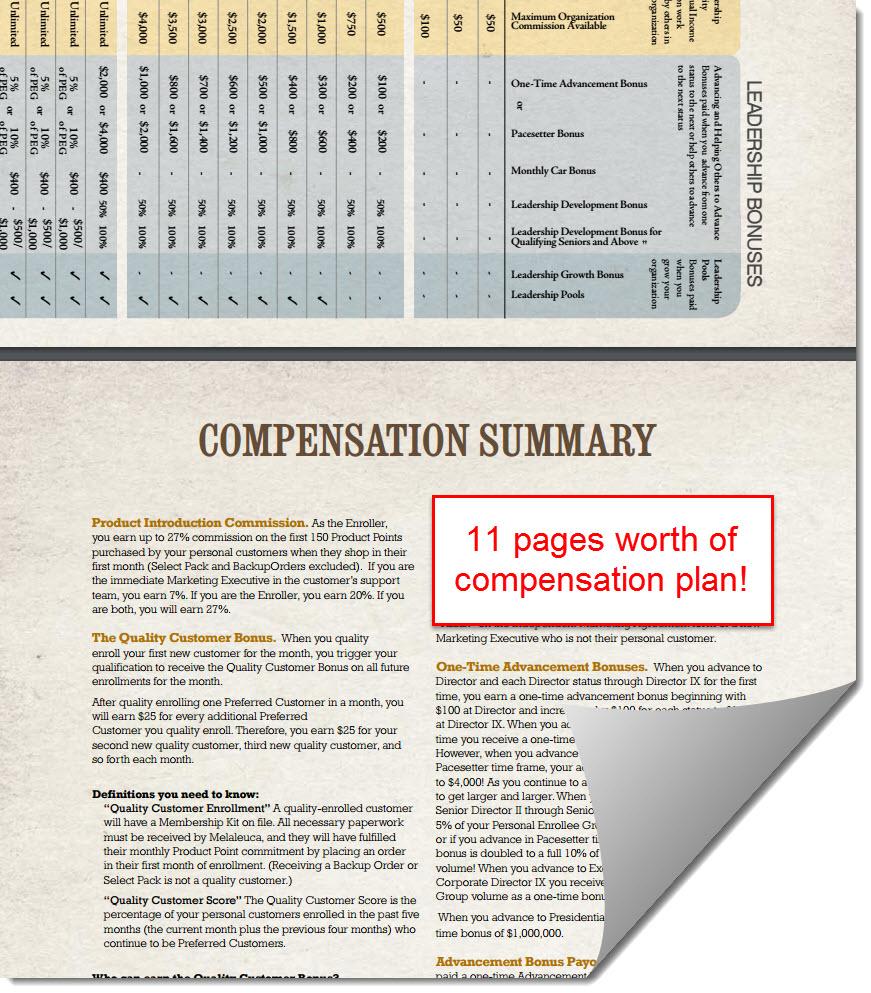 Melaleuca compensation plan