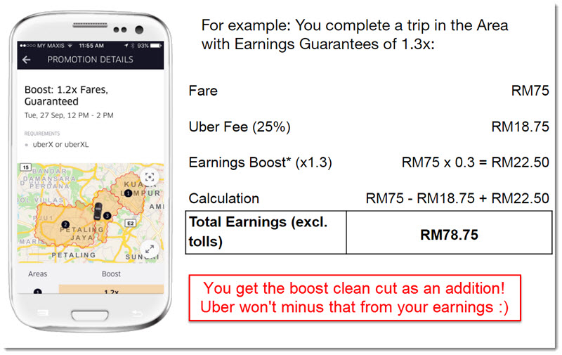 uber boost earnings calculation