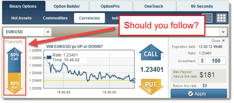 binary options influece