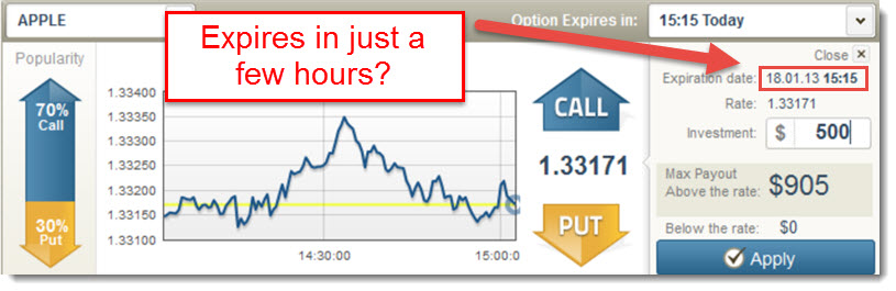 binary options short expiration date