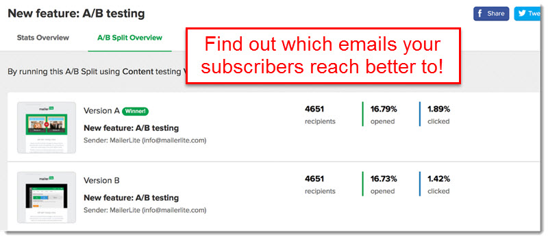 mailer lite email split testing feature