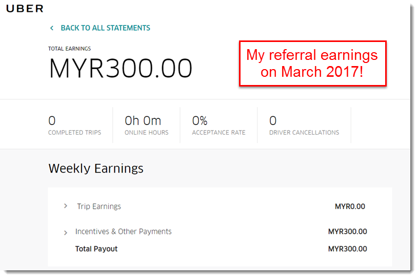 Uber referral earning March 2017