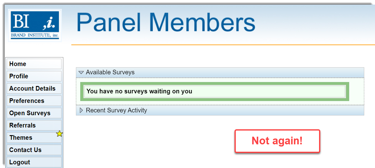 Lack of surveys on Brand Institute