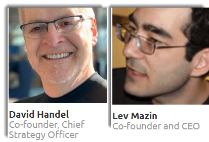 David Handle and Lev Mazin Co Founders AYTM