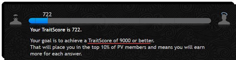 Trait Score rating PaidViewPoint