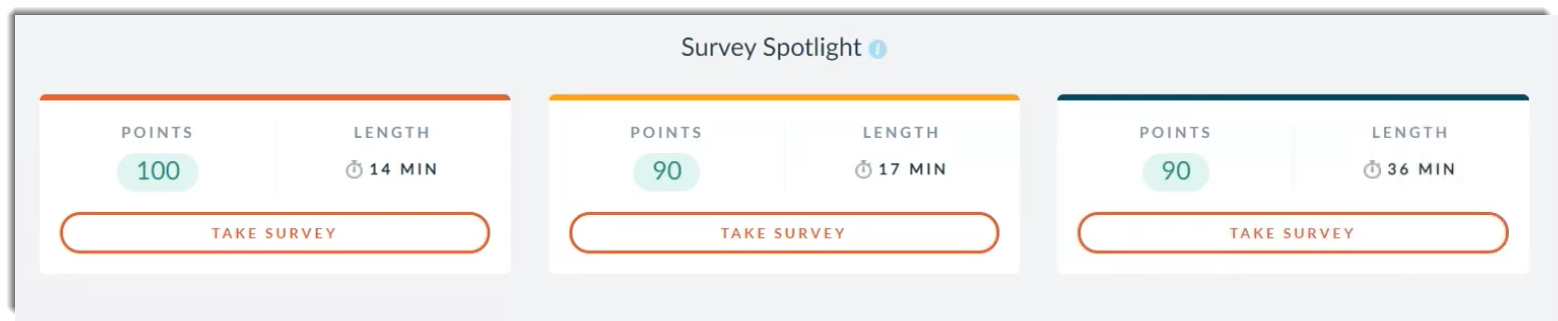 surveys spotlight